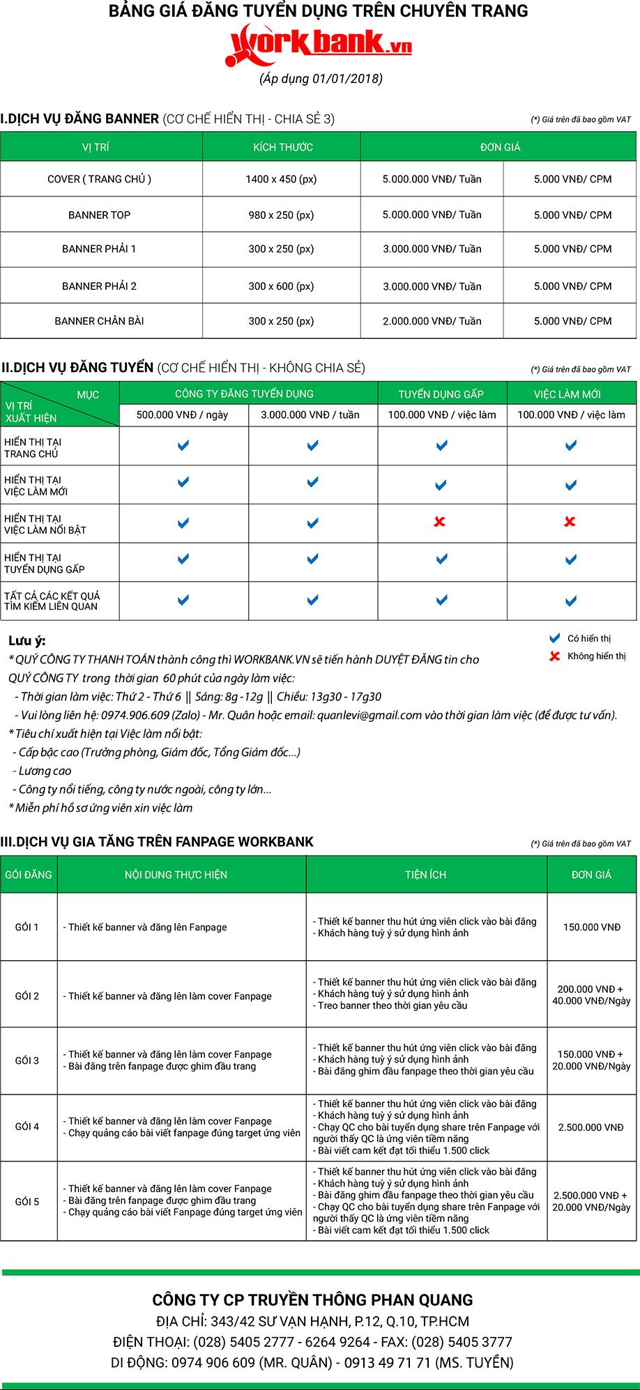 Bảng giá dịch vụ đăng tuyển dụng trên workbank.vn